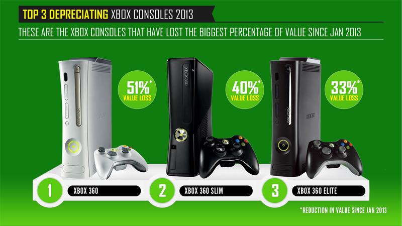 consoles-w800_0009_3