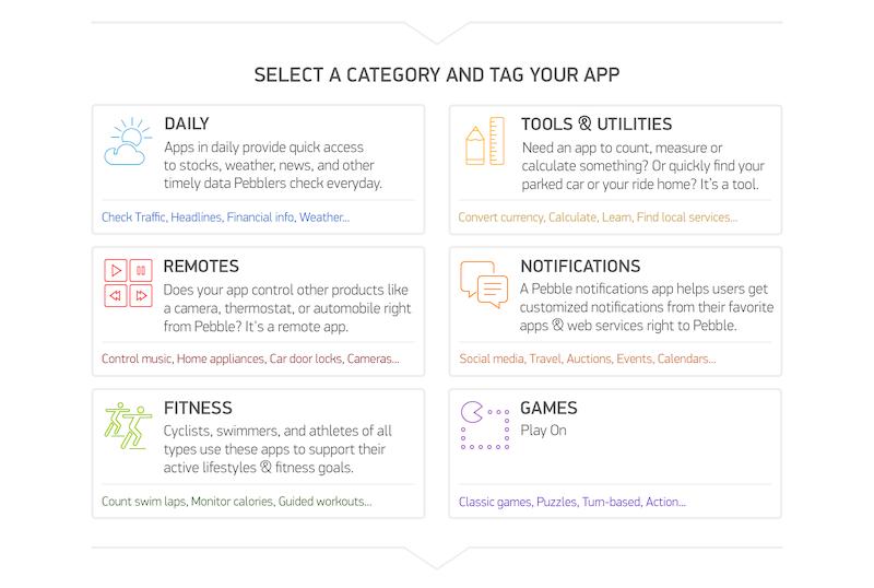 pebble_appstore_categories