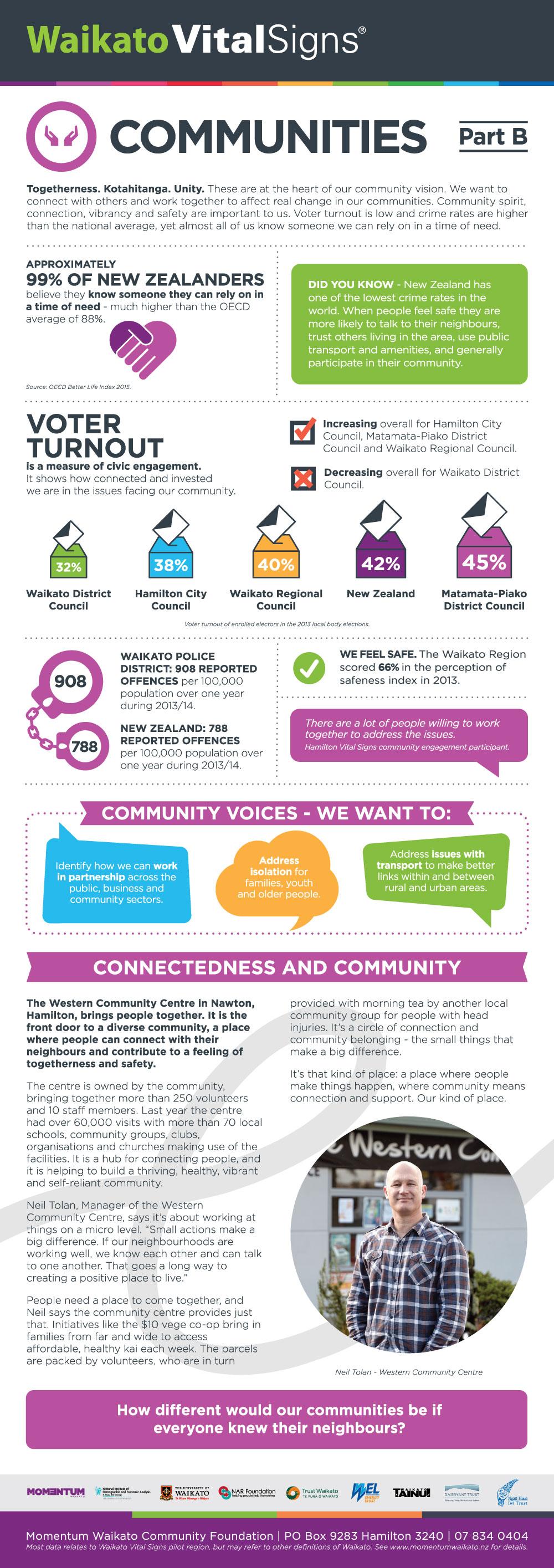 WVS_Communities_B_Panel.jpg