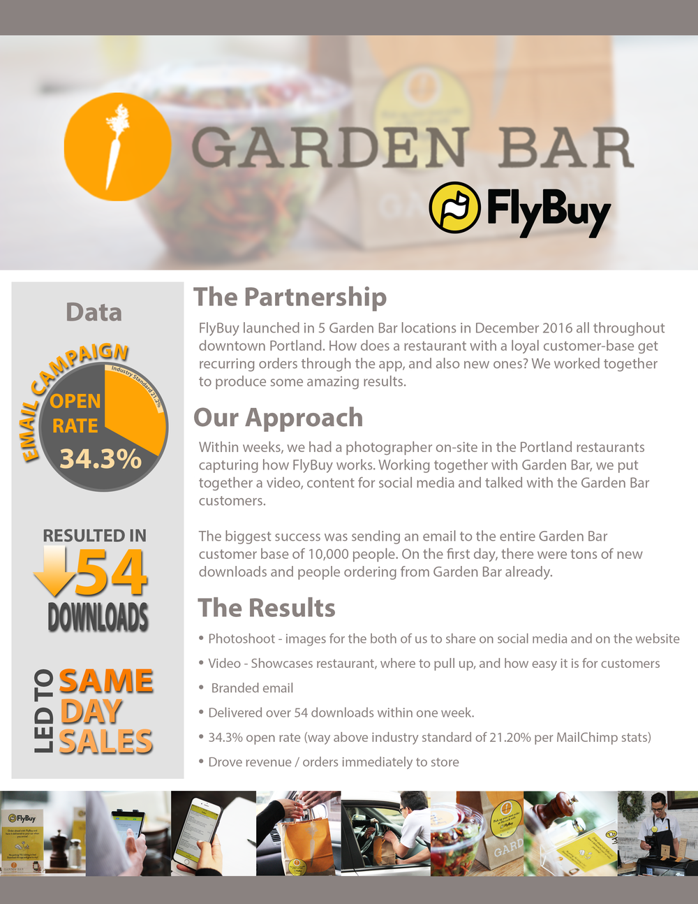 Garden Bar Stats