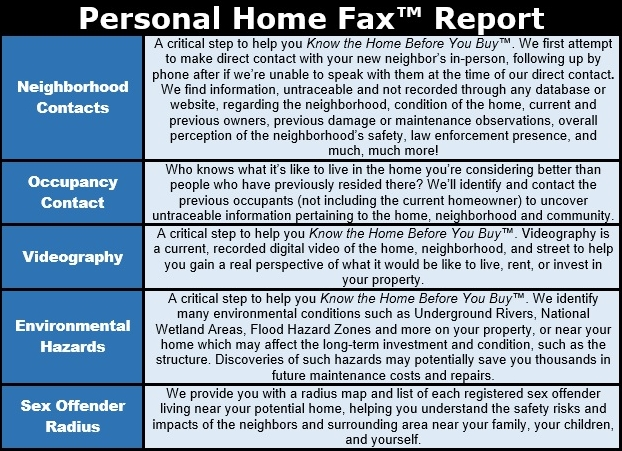 personal home fax report nationwidehomefax com