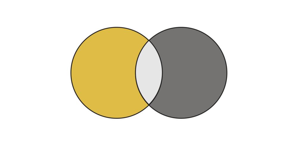 Venn-Diagram.png