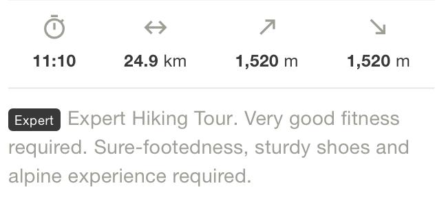 DBT Hike Stats.png