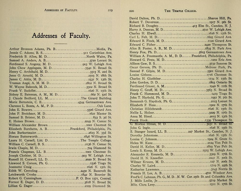 1905-06 Temple College Catalog Faculty Address Listing