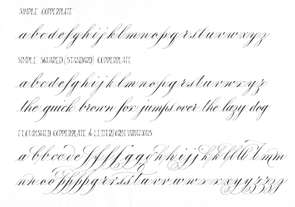 Copperplate Script - Lowercase letters and variations