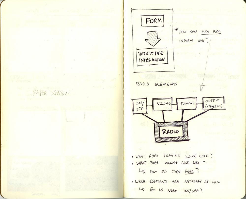 radio_sketchbook_4.jpg