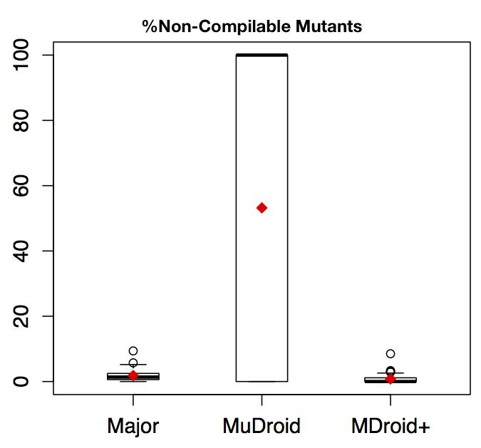 nc-mutants.jpg