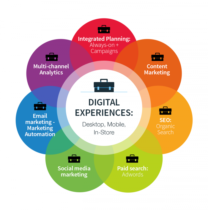 ThriveDigitalMarketingInc.png