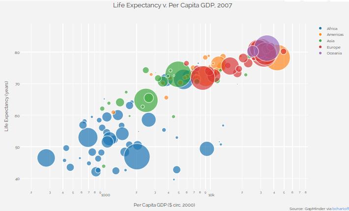 lifeexpectancy-got.png