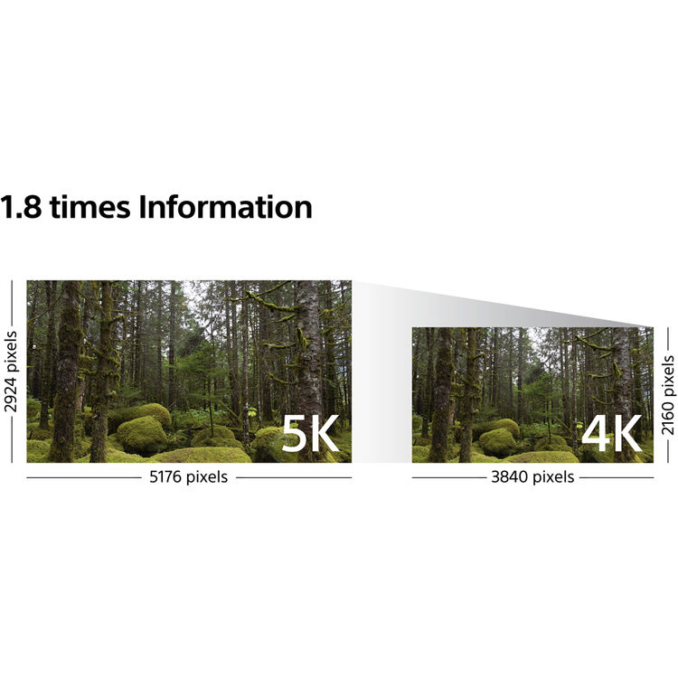 5k to 4k Downscaling On The Sony A7RIII