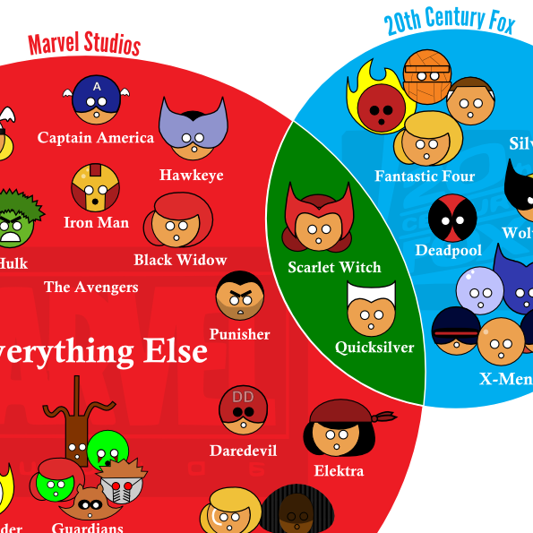 marvel-rights-3-1200x960.png