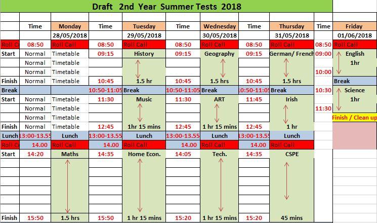 2nd summer.JPG