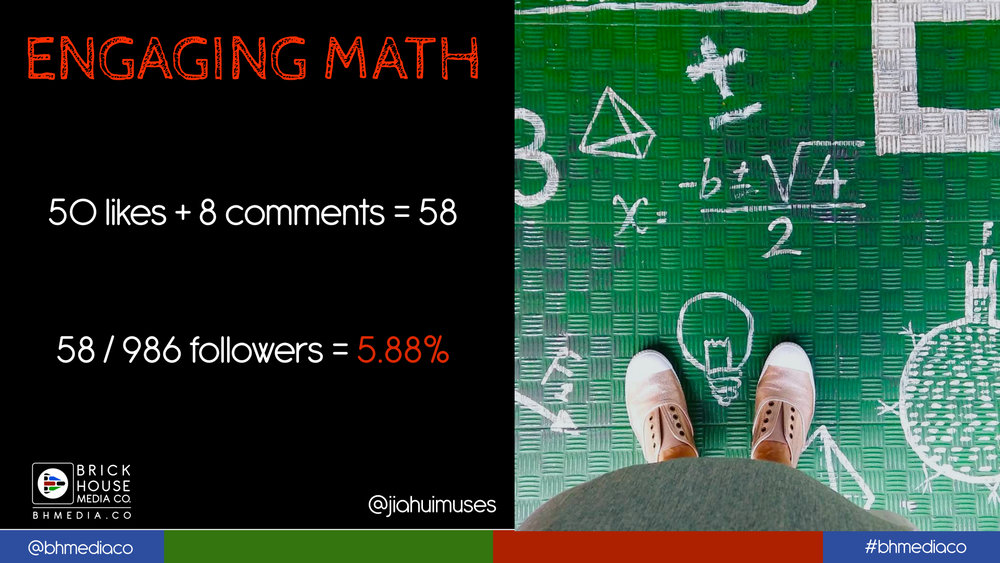 The mathematical equation to determine social media engagement