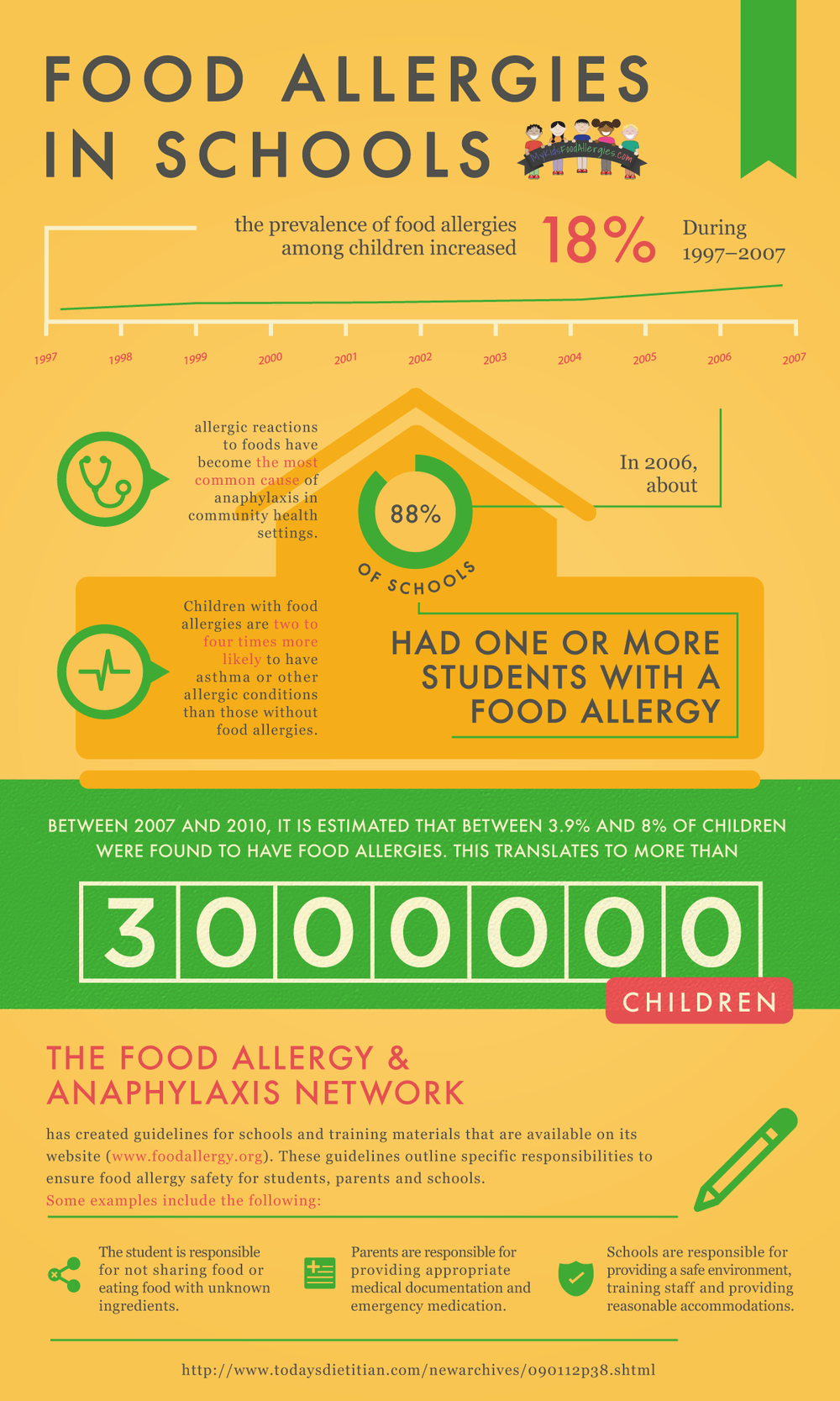 info_MKFA_School-allergies (1).png
