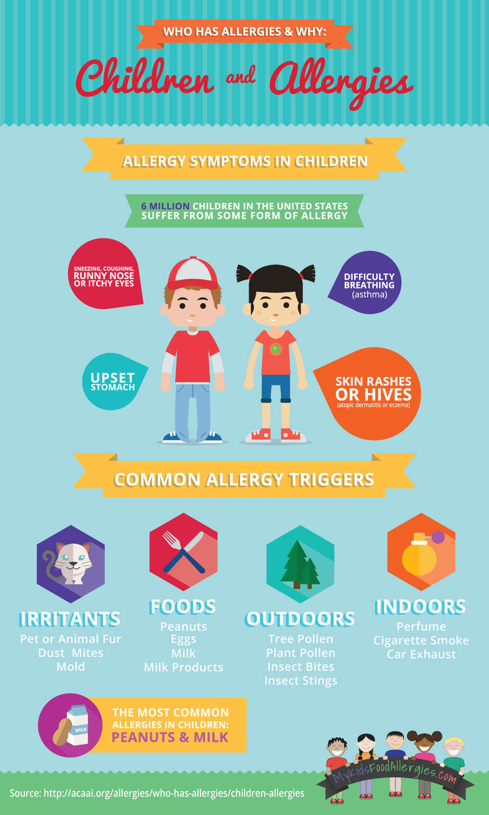 info_mkfa_children_and_allergies (1).png