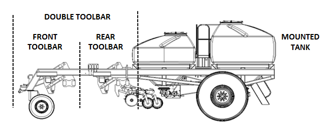522 PRECISION DISC AIR DRILL - MOUNTED TANK Diagram