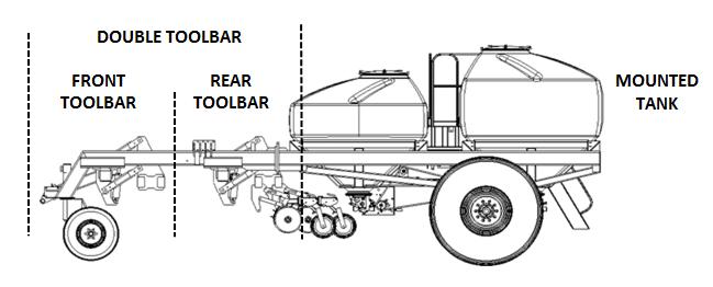 522 PRECISION DISC AIR DRILL - MOUNTED TANK Diagram