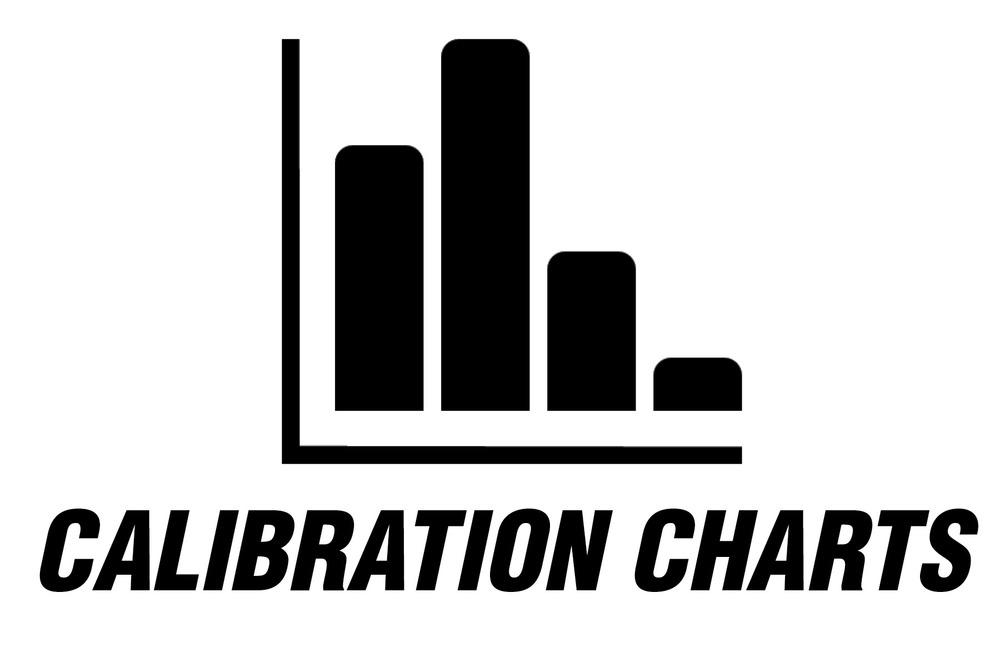 Copy of Calibration Charts