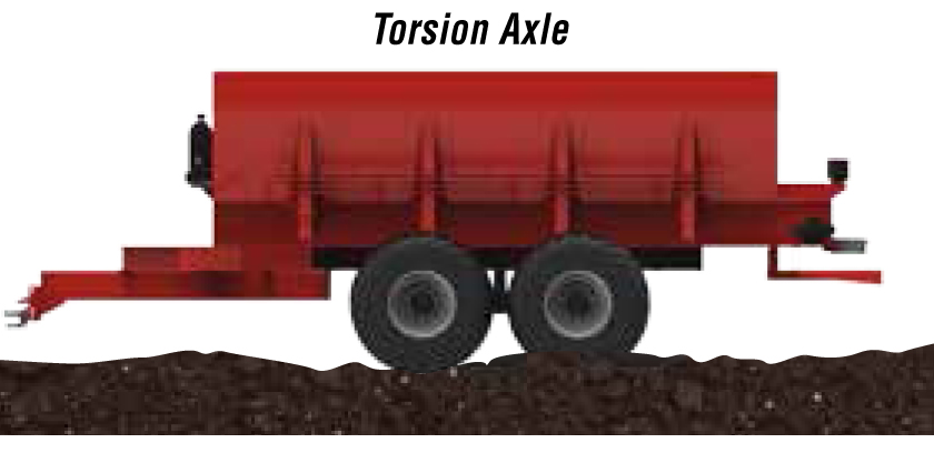 TORSION SUSPENSION AXLE - 10,000 lb torsion flex suspension is standard on 10' and 12' hopper bodies with capacity ranging from 170 cu/ft to 282 cu/ft struck capacity.  Walking tandems are available.