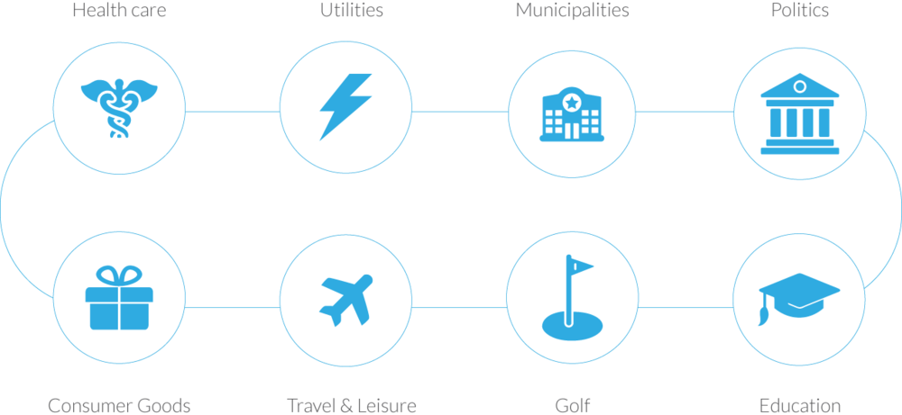 GreatBlue_Research_healthcare_utilities_munincipalities_politics_consumer-goods_travel_leisure_golf_education