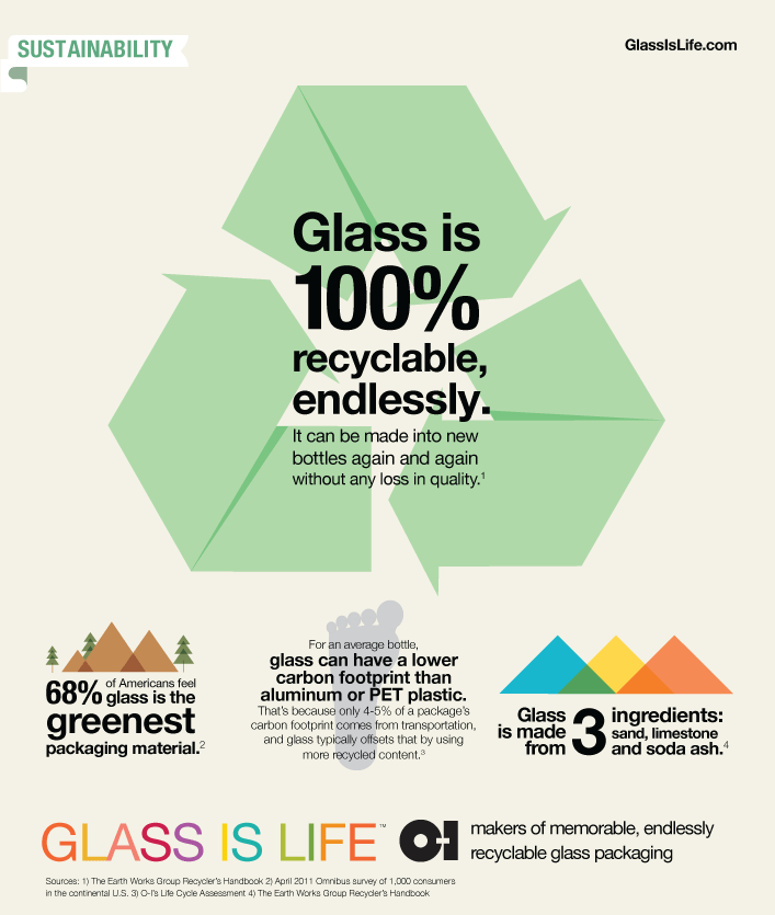 oi-infographic-sustainability.png