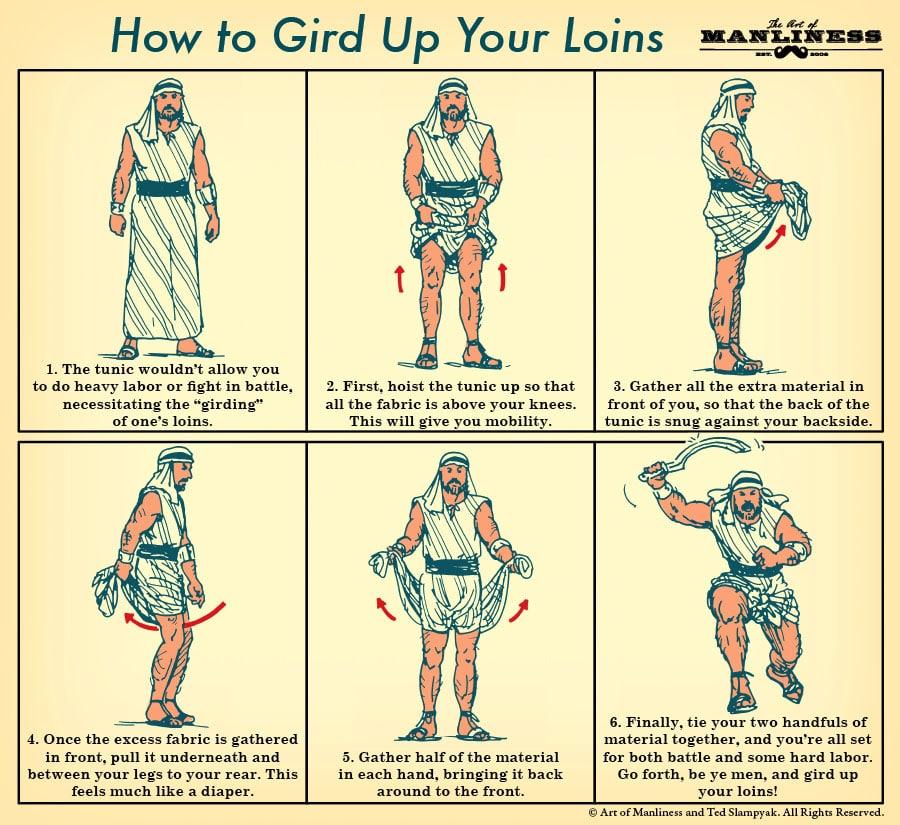 Gird-Up-Your-Loins-2.jpg