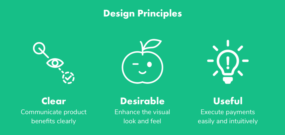 Design principles_borderless.jpg