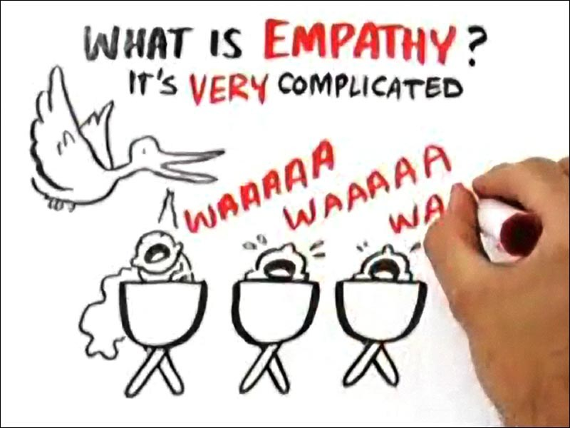 The evolution of empathy and the profound ways it has shaped human development and society