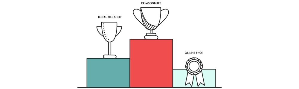 CrimsonBikes_crimsonbike ranking.jpg