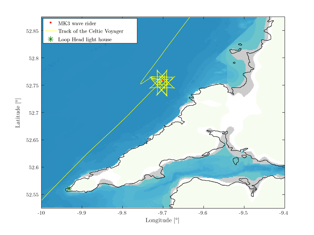 Cruise track for the R/V Celtic Voyager UltraWave validation (which has a clear seasonal shape to it).