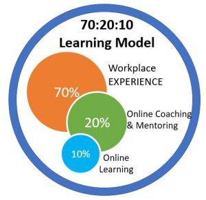 73_30_10-learning-model-1-300x291.jpg
