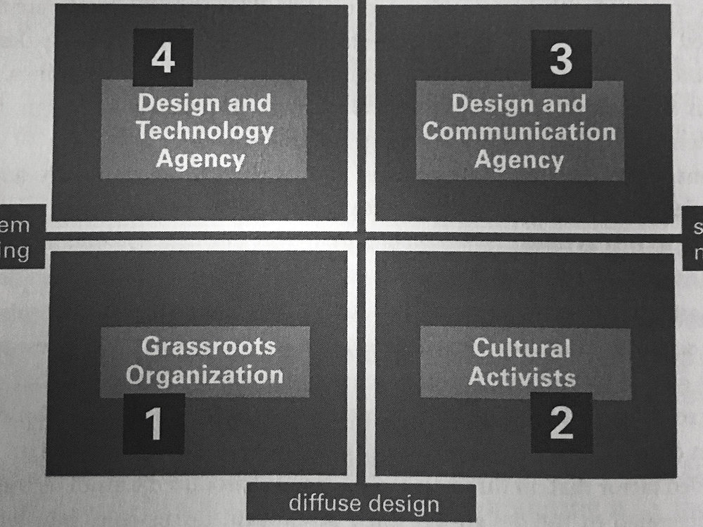 designthinking2.jpg