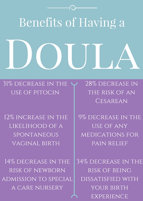Benefits of a Doula.jpg