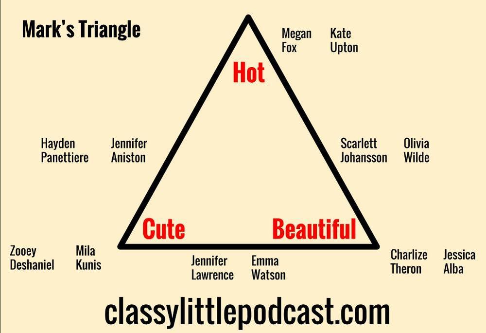 Hot-Cute-Beautiful Triangle.jpg