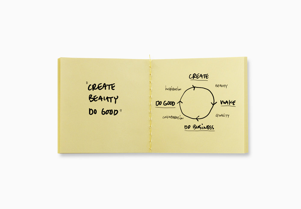 Create. - Blooey's creative process is guided by a circular model of synergy: CREATE (iconic beauty), MAKE (premium quality), DO BUSINESS (with win-win concepts) and DO GOOD (by sharing and inspiring). This approach envisions projects that go beyond traditional boundaries of commercialism and charity, enabling positive co-creation with a shared reward for all.