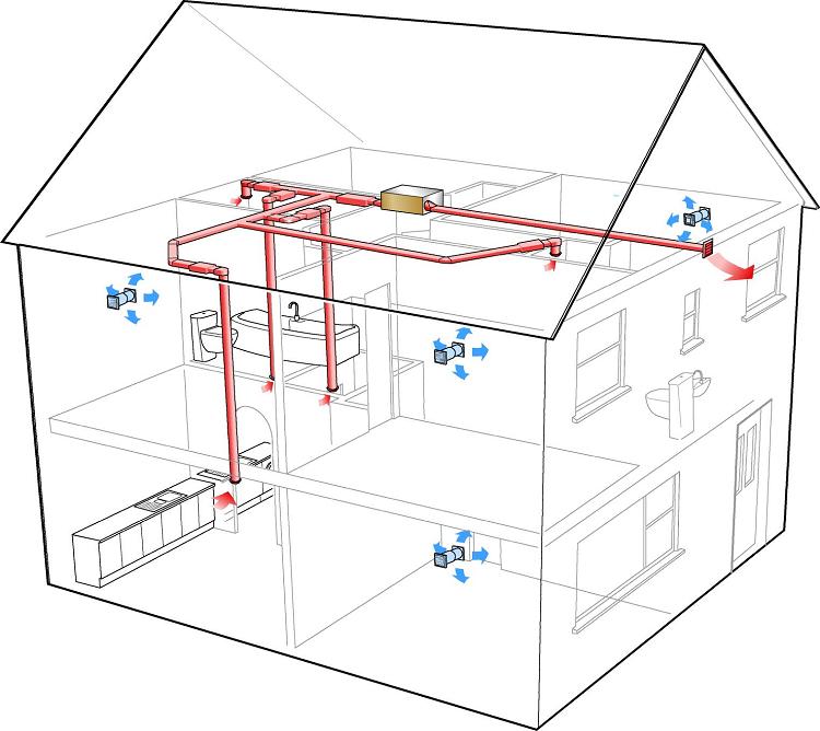 MVHR Home plan