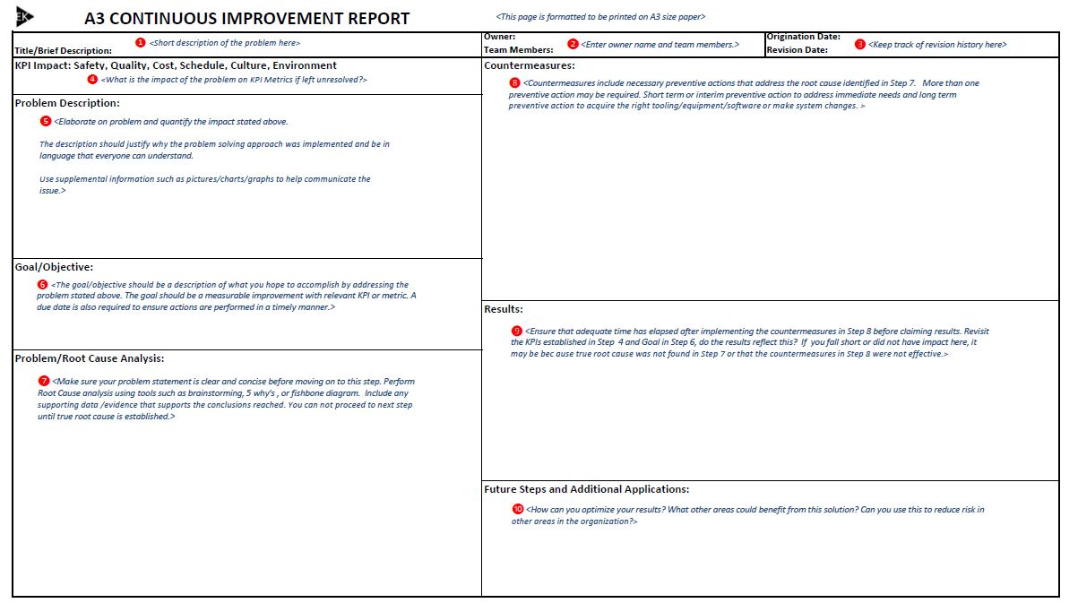 The A3 Report Why It Is Useful Template Included Eldon Kao