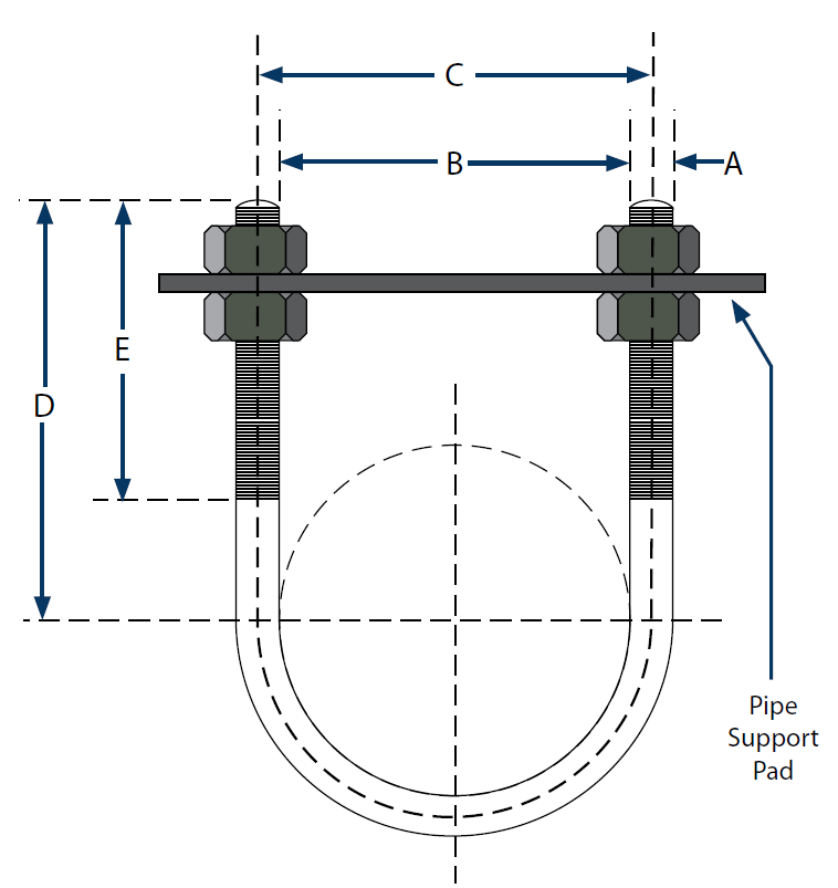 UBOLT DIAGRAM.PNG