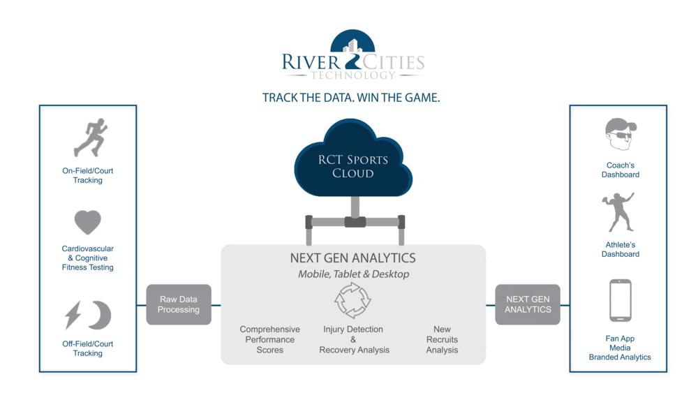 RCT_Platform_Graphic-(V5).png