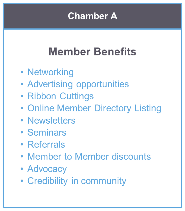 Chamber A.png
