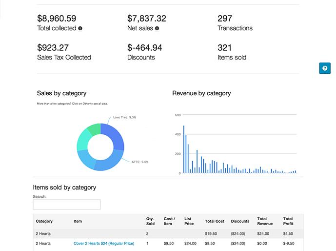 sales-profit-reports.png