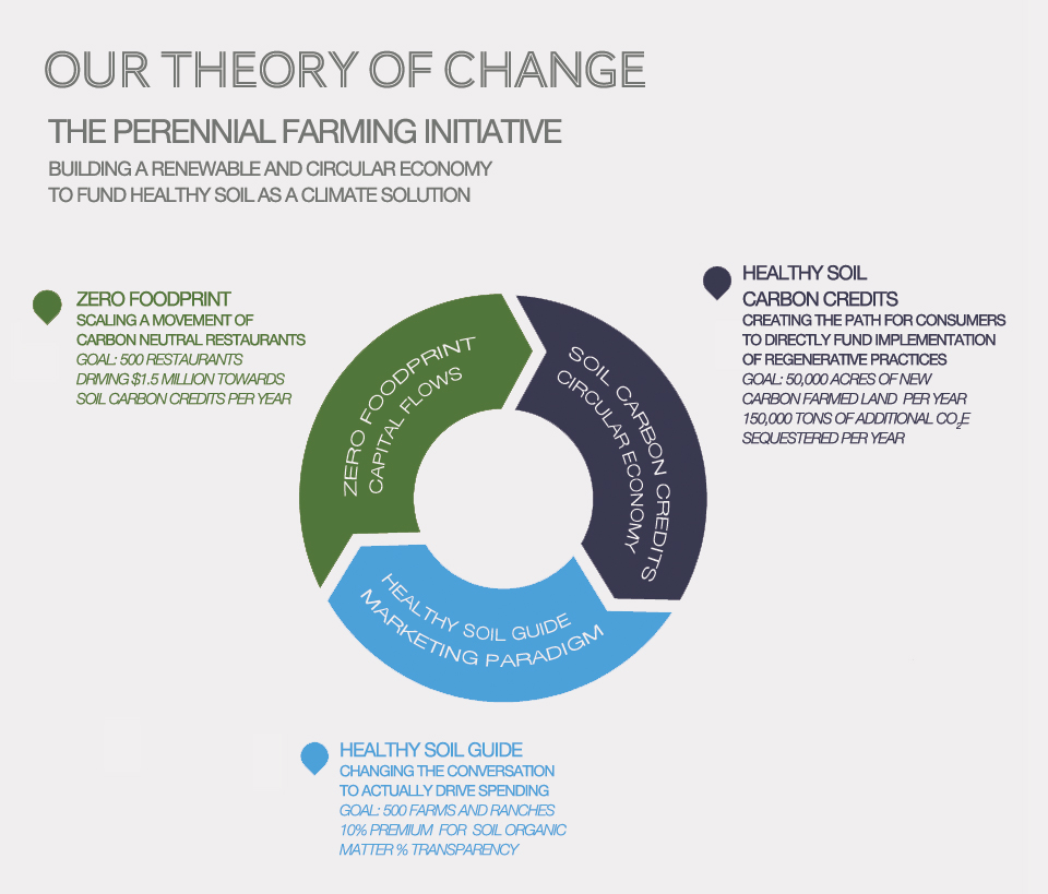 theory-of-change-graphic.jpg