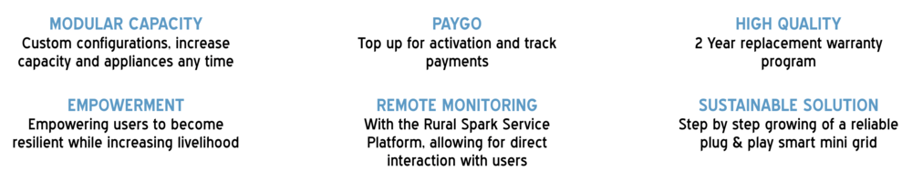 Rural Spark Kit Key Characteristics.png