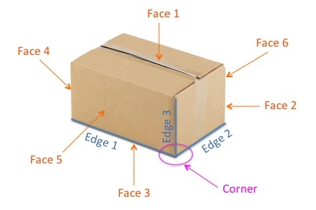 The carton drop test is one of the most common tests conductedduring a quality inspection. This test reveals how boxes and the products insidewill hold up during shipment. A carton drop test is conducted by 10 different drops -one corner, 3 edges, and 6 sides -at a certain height (based on weight).