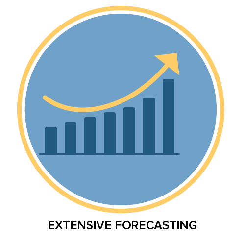 08Extensive_Forecasting.png