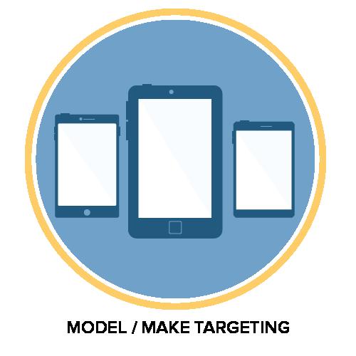 model targeting