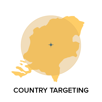 30-Country_Targeting.png