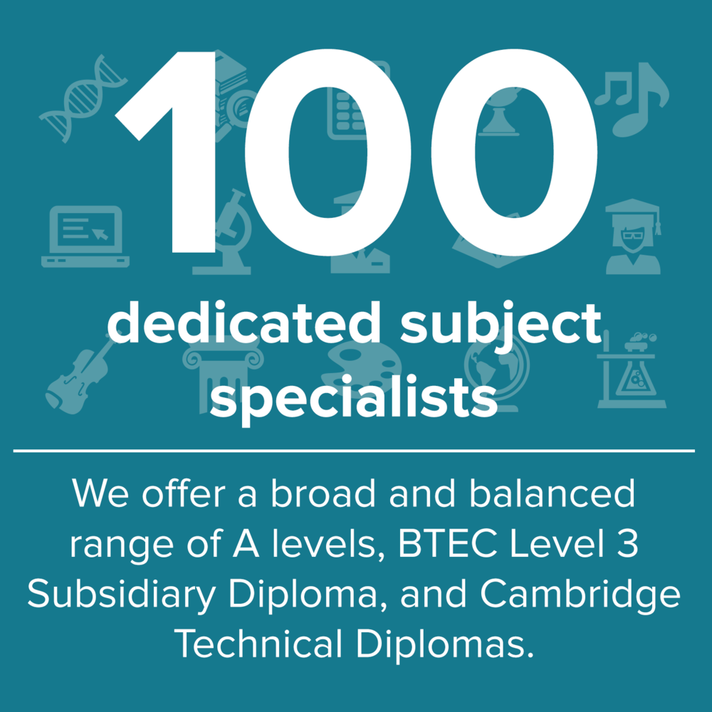 100 Dedicated Subject Specialists