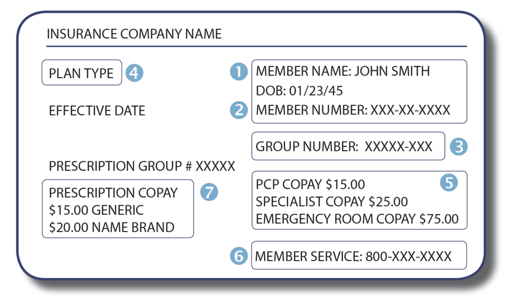 Example of insurance card