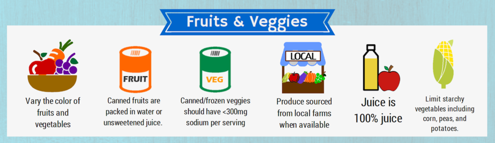 Tips for eating fruits and vegetables